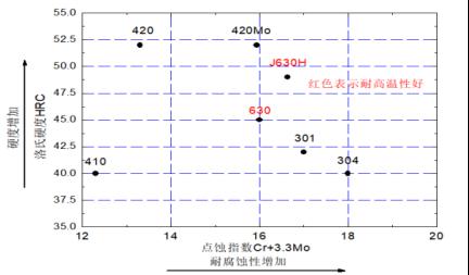 析J630H
